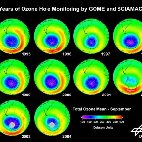 Ozone hole could boost global warming